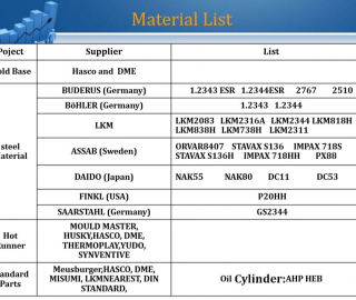 Materiale Liste