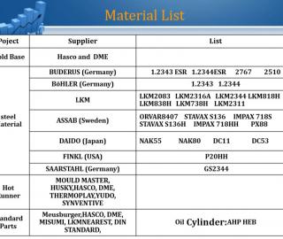 Materiale Liste
